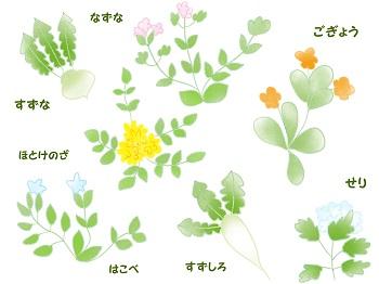 春の七草の覚え方!簡単に覚える方法は?